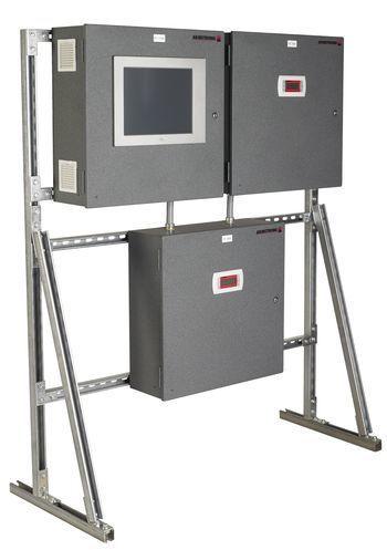 Design Envelope 11550 & 11000 Integrated Plant Control System